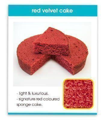 Red Velvet Recipe Card